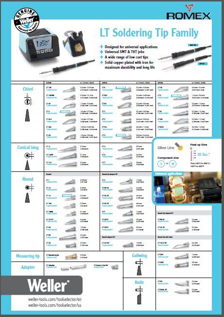 Weller LT solder tip family