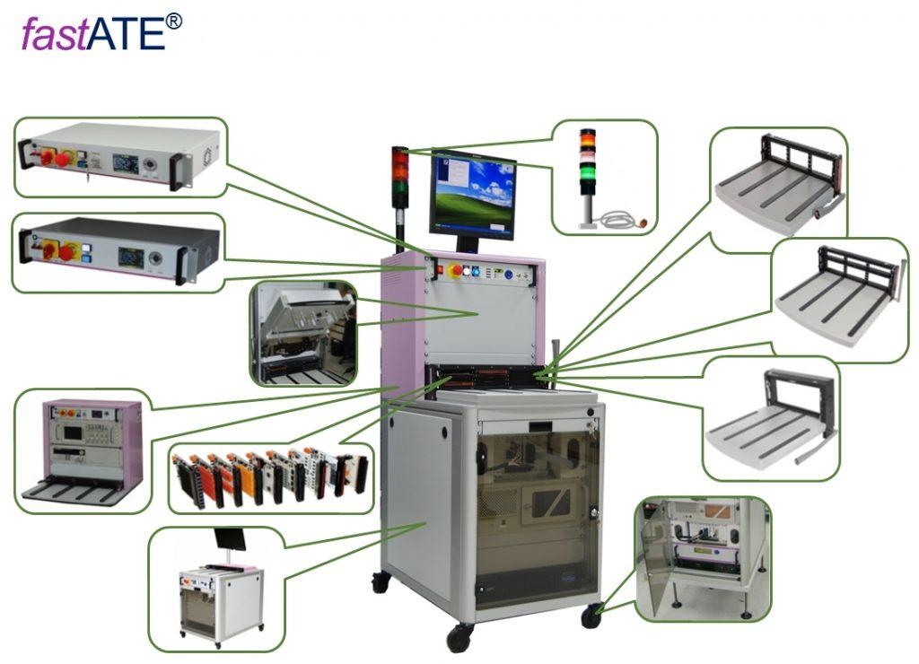 FastATE Testsystemen